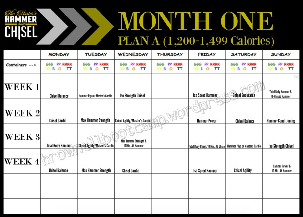 Month 1-H&C